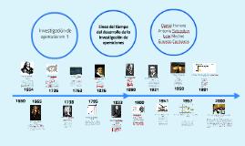 Copy of Copy of Copy of Linea de Tiempo Investigación de Operaciones