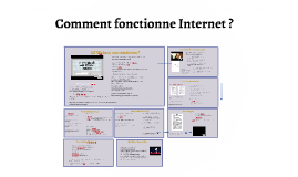 Comment fonctionne Internet ? (collège)