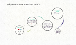 Why Immigration is Helpful to Canada