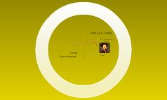 Hernan Cortes Timeline