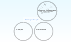 Copy of Okonomi og administrasjon
