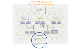 Adaptación de la programación de un curso anual a un curso