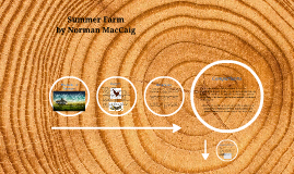 "summer farm norman maccaig Free essay: the theme of identity is featured in the poems ""summer farm"" by norman maccaig and ""the bay"" by james k baxter both poems are set in a natural."