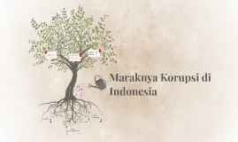 Copy of Maraknya Korupsi di Indonesia