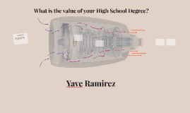 What is the Value of your High School Degree?
