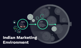 Copy of Indian Marketing Environment