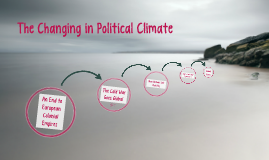 The Changing in Political Climate
