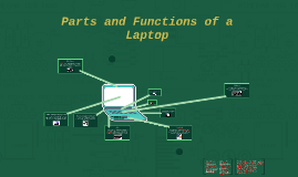 Parts and Functions of a Laptop