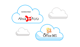 Copy of Alwa Peru - Office 365