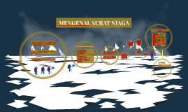 MENGENAL SURAT NIAGA