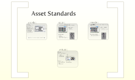 Semester Games: Asset Standards