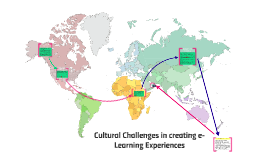Cultural Challenges in creating e-Learning experiences
