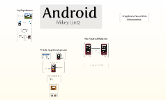 Android - Intuit