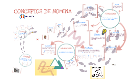 Copy of CONCEPTOS DE NOMINA