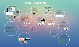 Copy of Copy of Dyson and kodak