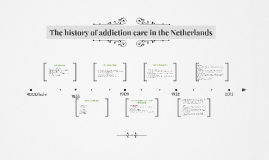 The history of addiction and addiction care in the Netherlan