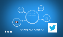 Grow Your Twitter PLN