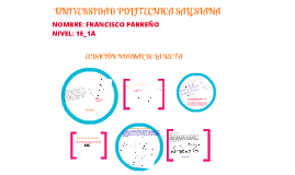 Copy of Ecuacion Normal de la Recta