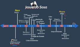 Jesualdo Sosa