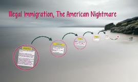 Illegal Immigration, The American Nightmare