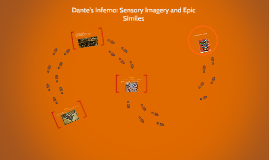 Copy of Dantes Inferno: Sensory Imagery and Epic Similes