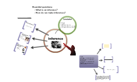 Copy of Making Strong Inferences