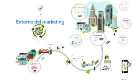 Copy of Entorno del marketing