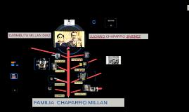 Copy of Copia de xx1 CHAPARRO MILLAN