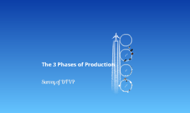 Three Phases of Production