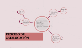 PROCESO DE CATALOGACIÓN