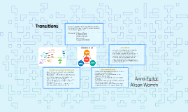 Transitions from Hosptal to Home