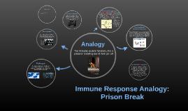 Immune Response Analogy: