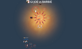 GI Joe vs Barbie