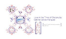 Copy of Love in the Time of Cholera by Gabriel Garcia Marquez