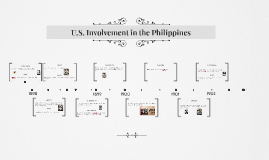 U.S. Involvement in the Philipines