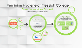 Green Innovation: Feminine Hygiene