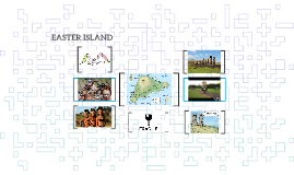 EASTER ISLAD