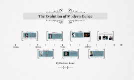 The Evolution of Modern Dance