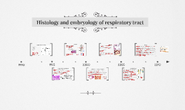 Copy of Histology and embryology of respiratory tract