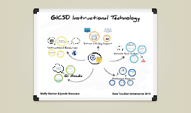 GICSD Instructional Technology