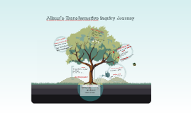 Allexa's Transformative Inquiry Journey