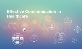 Copy of Effective Communication in Healthcare