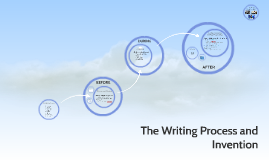 The Writing Process and Invention