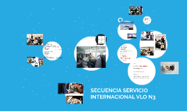 SECUENCIA SERVICIO INTERNSCIONAL VLO N3