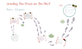 Grading the Prezi on The Pact