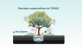 Ventajas comparativas de TOPAZ