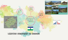 lesotho Compared to Canada