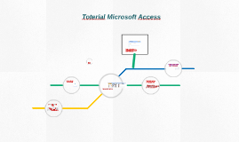 Toterial Microsoft Access