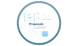 Proposals: Introduction and Strategic Planning