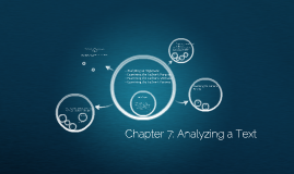 Copy of Copy of Chapter 5 Writing an Analysis of an Argument